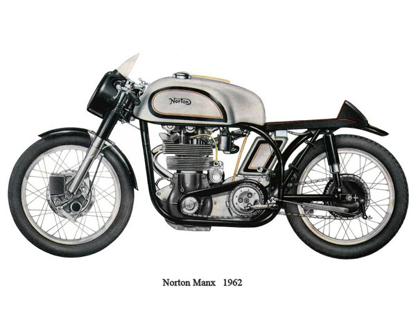 Trouver la moto anglaise a vendre2 - Trouver la moto anglaise a vendre